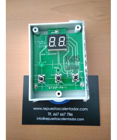 Electrónica panel de mandos